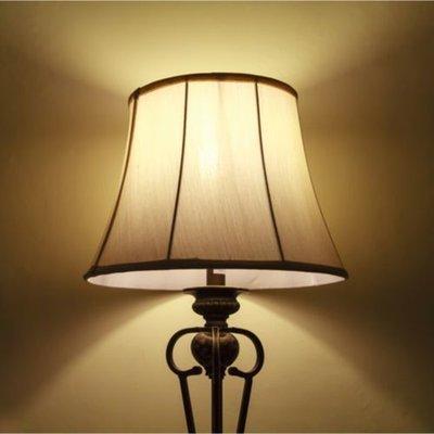 Lampenschirme