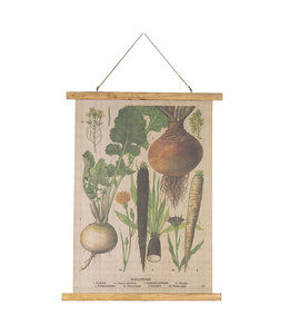 """Clayre & Eef  Wandkarte """"Gemüse"""" 55x75"""