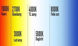 Welke kleurtemperatuur moet ik kiezen?