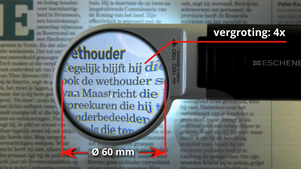 lens vergroting 4x