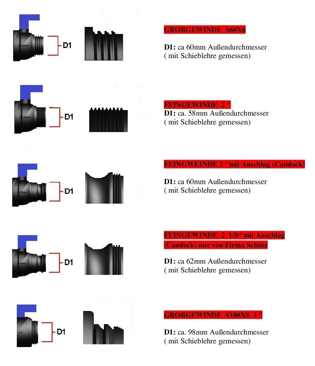 IBC Auslass-Adapter mit Gardena-System für folgende Gewinde
