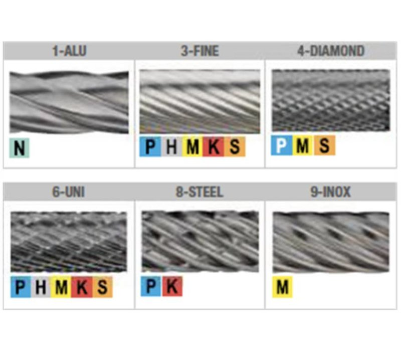 HM Stiftfrees model A, cilindrisch, schacht 8 mm Artikelgroep 41.518