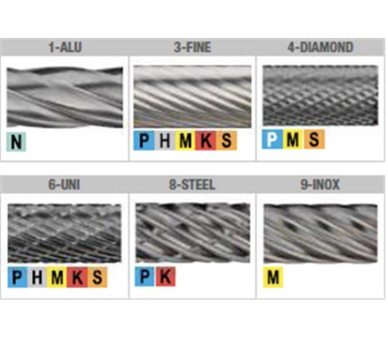 HM Stiftfrees model C, cilindrisch, ronde kop, TiAlN Artikelgroep 41.531