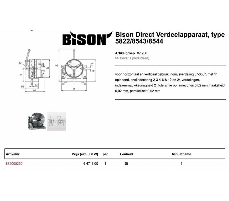 Direct Verdeelapparaat, type 5822/8543/8544 Artikelgroep 87.200