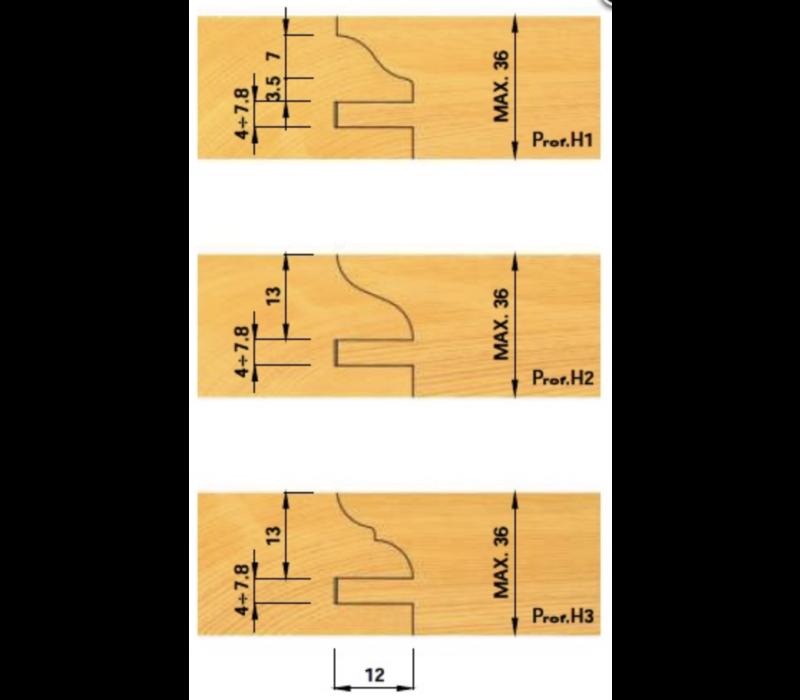 Frezenset multiprofiel t.b.v. kastdeuren K426-2