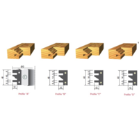 Frezenset multiprofiel t.b.v. kastdeuren TWL