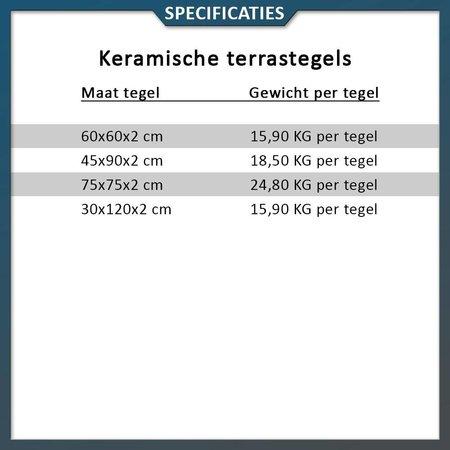 Natuursteenvoordelig Keramische tegel Maastricht 45x90x2 centimeter