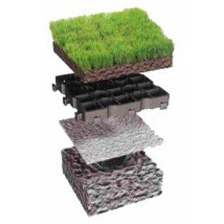 KLP Eco raster