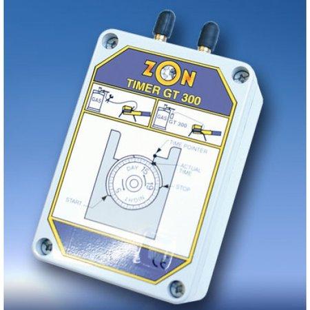 Dazon Clock mechanical gascannon