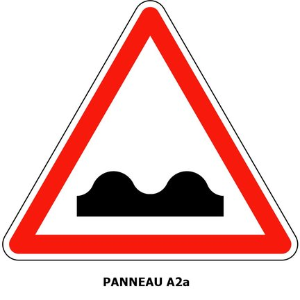 Panneaux de signalisation Type A