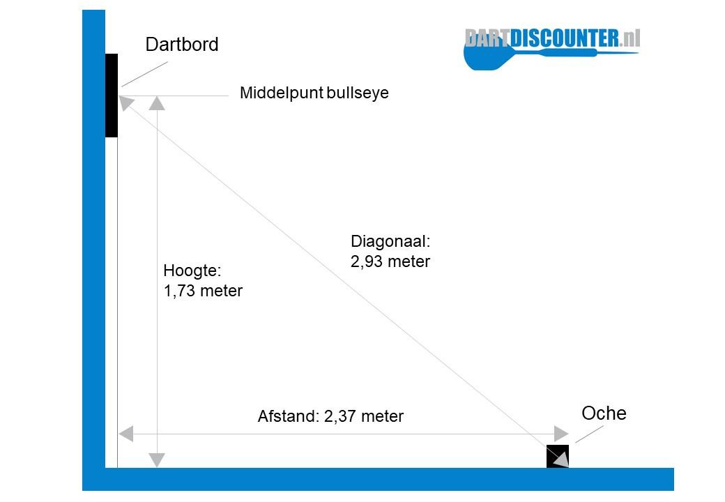 Officiele hoogte en afstand dartbord ophangen