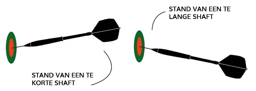 Te korte en te lange dart shaft