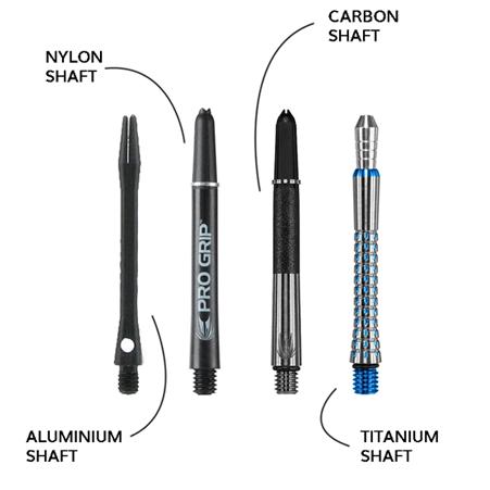 Verschillende soorten shafts