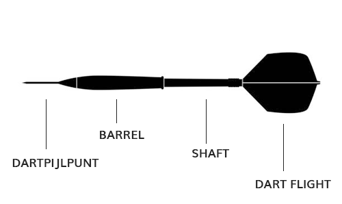 Dartpijl onderdelen