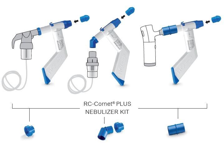 Cegla Nebuliser Kit