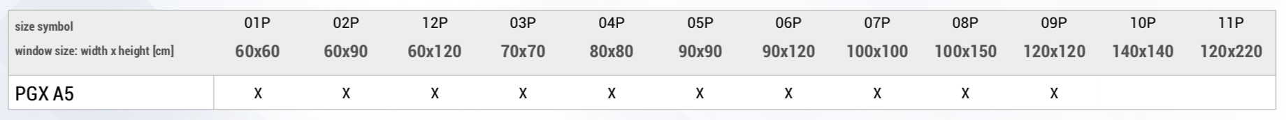 Beschikbare maten platdakraam Intura PGX A5 beloopbaar glas