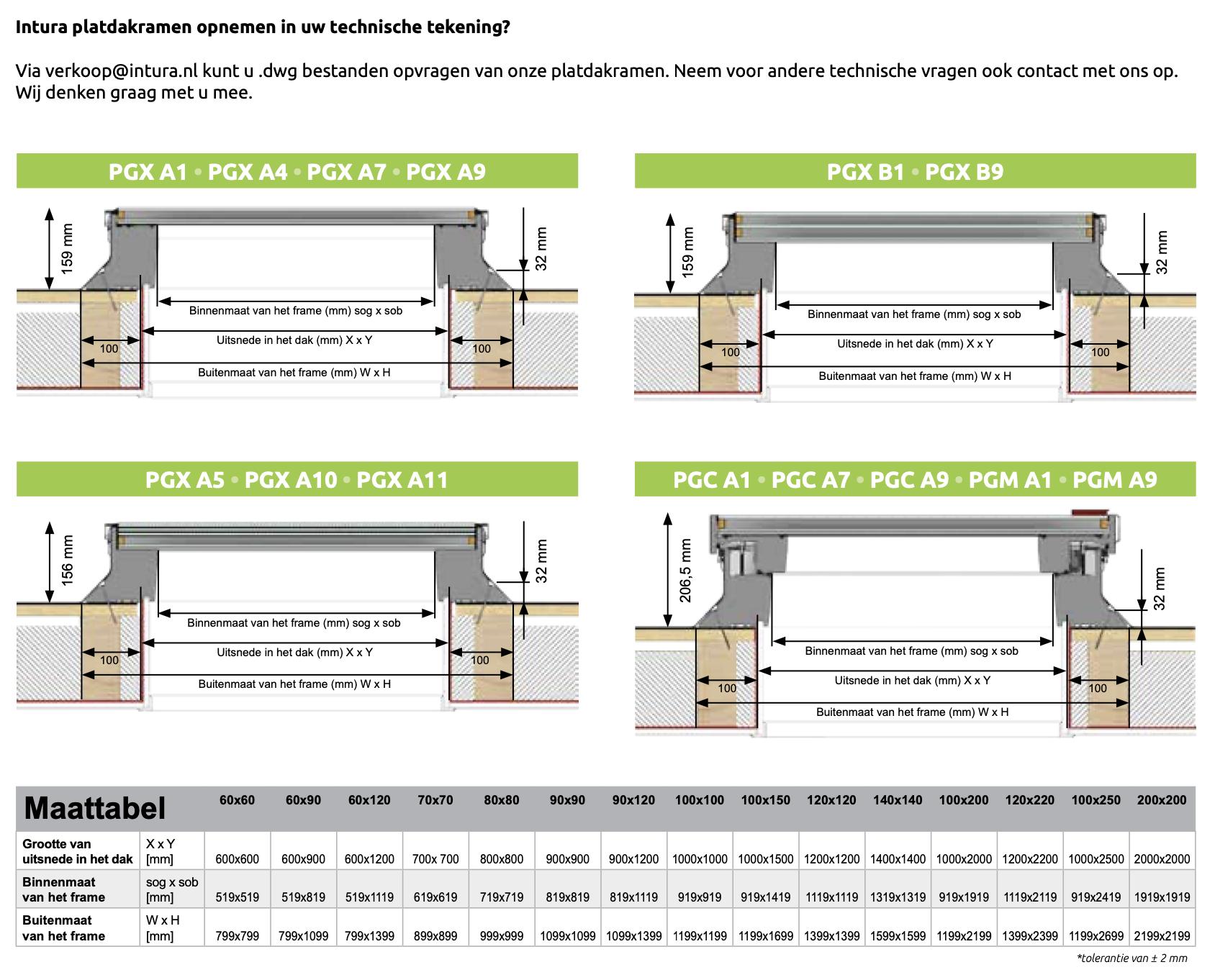 Technische specificaties Intura Platdakramen