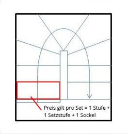 Granit treppe 1/2, 1. Wahl, 1 Stufe + 1 Setzstufe + 1 Sockel