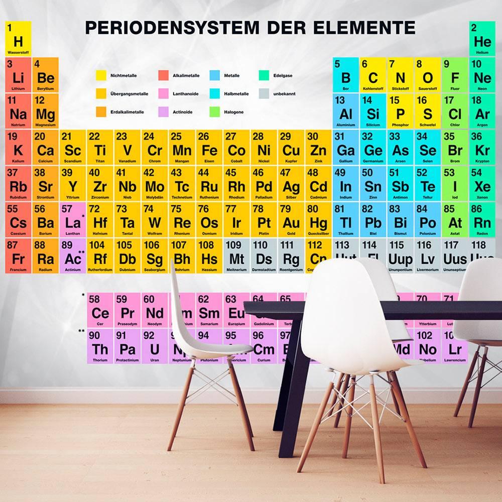 Fotobehang - Periodiek systeem van de elementen