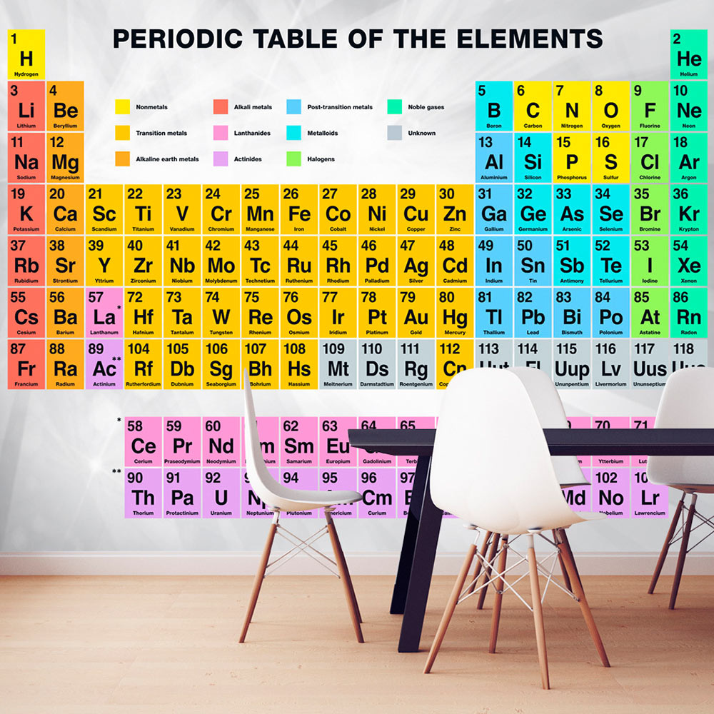 Fotobehang - Periodic Table of the Elements , Periodiek Systeem