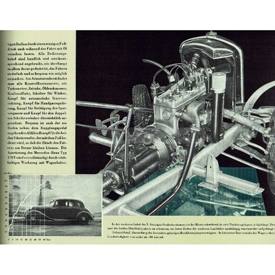 Verkaufskatalog Typ 170V