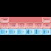 Scala Het Klokkijkenkaartspel