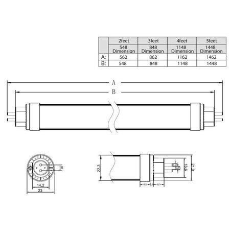 T5 LED TL buis 30W - 145cm