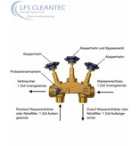 LFS CLEANTEC Wasserenthärtungsanlage IWSC 5000 mit CLACK Steuerkopf