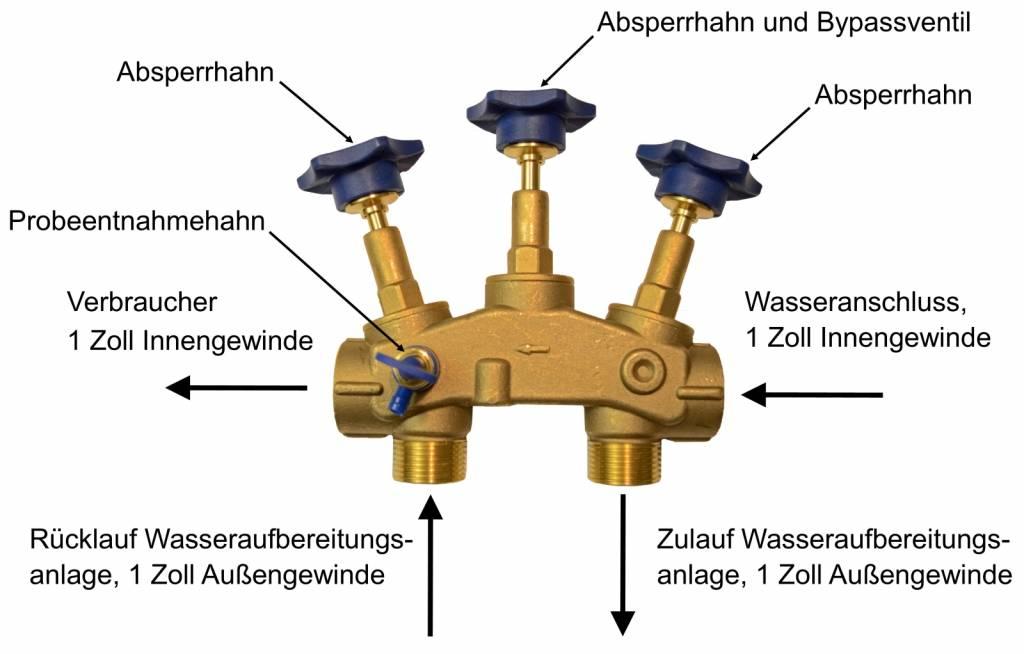 LFS CLEANTEC Enteisenungsanlage FEB 100 - Eisenfilteranlage für Brunnenwasser mit CLACK Steuerkopf