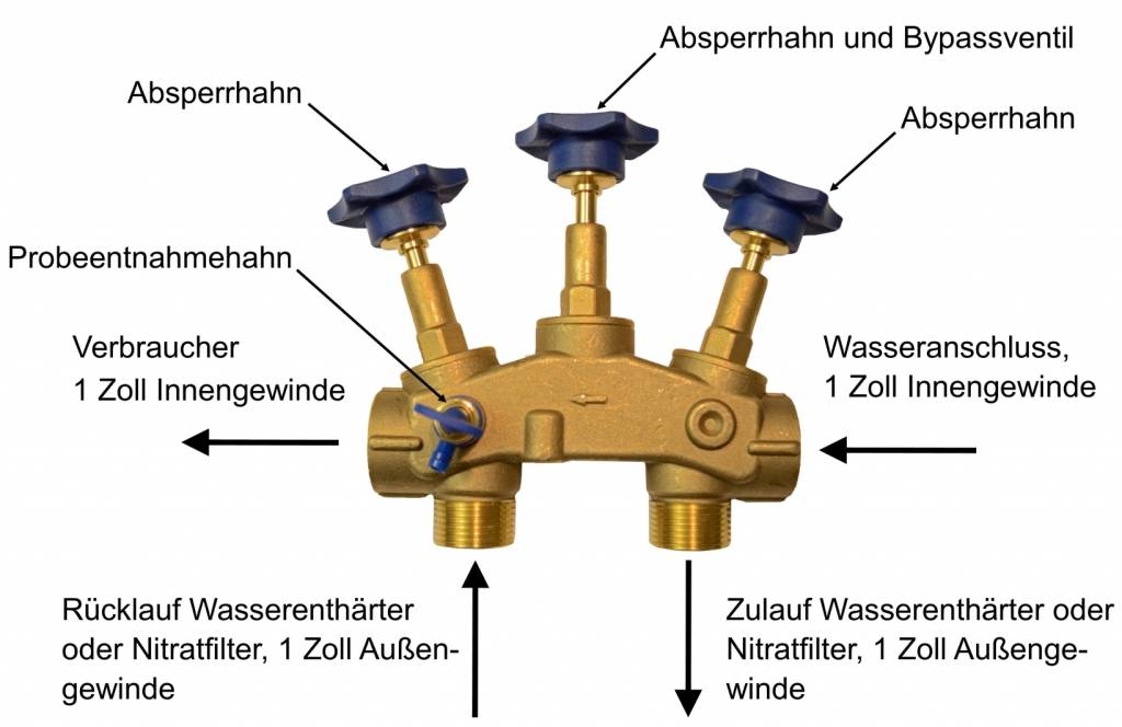LFS CLEANTEC Wasserenthärter IWS 1000 - Entkalkungsanlage mit separatem Salzlösetank