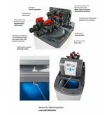 LFS CLEANTEC Premiummodell: Entkalkungsanlage NEMO