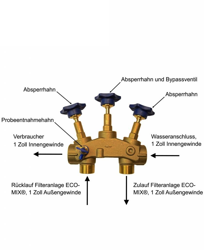 LFS CLEANTEC Profi Filteranlage zur Aufbereitung von Brunnenwasser
