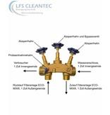 LFS CLEANTEC Filteranlage FECO 6000 Brunnenfilter - Universal Filteranlage zur Enteisung und Enthärtung