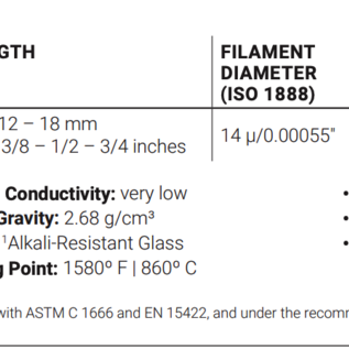 anti-CRAK Mikro-glasfiberarmering Owens Corning anti-CRAK HD 12 för betong