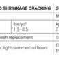 anti-CRAK anti-CRAK Glass Fibres HP 67/36 for concrete