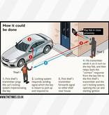 SignalBlocker - Autosleutel RFID anti-diefstal beschermhoes (signaal blokkeren)