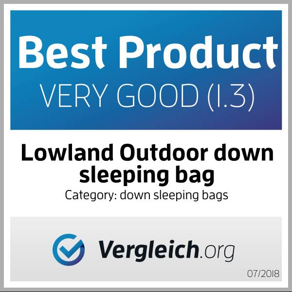 Lowland Outdoor Ultra compact blanket│445g│210 cm│+8°C
