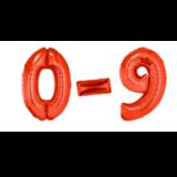 Rode cijfers