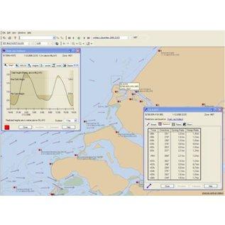 Hydrografische Dienst Digitale versie van de HP 33 2021 Hydrografische Dienst