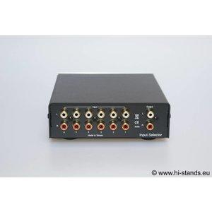 BRIK Input Selector