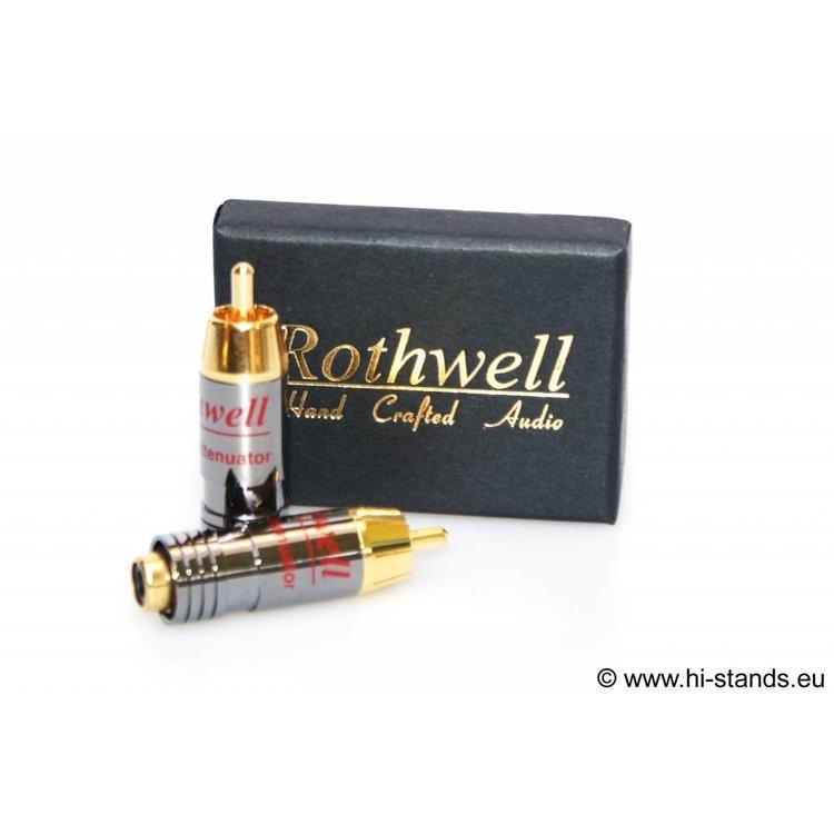 Rothwell RCA in-line attenuators