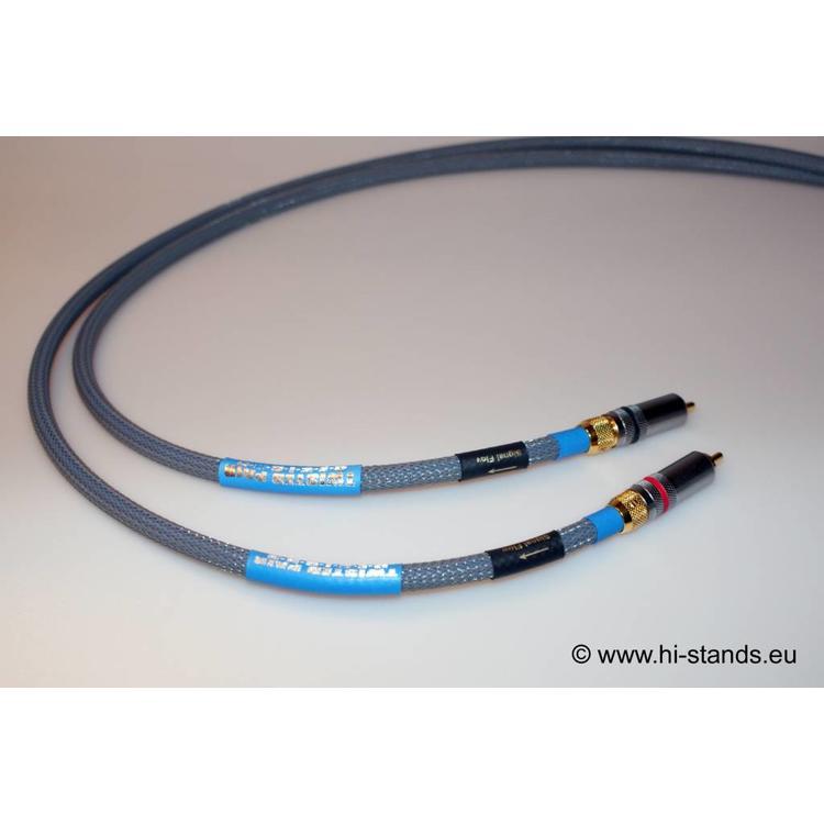 Twisted Pair Design Ascent Line Interlink