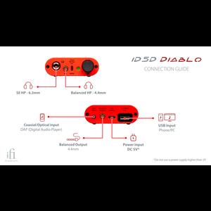 iFi audio iDSD Diablo
