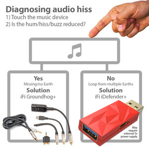 iFi audio iDefender+ USB-C naar USB-A
