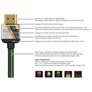 Kordz EVO HDMI Kabel