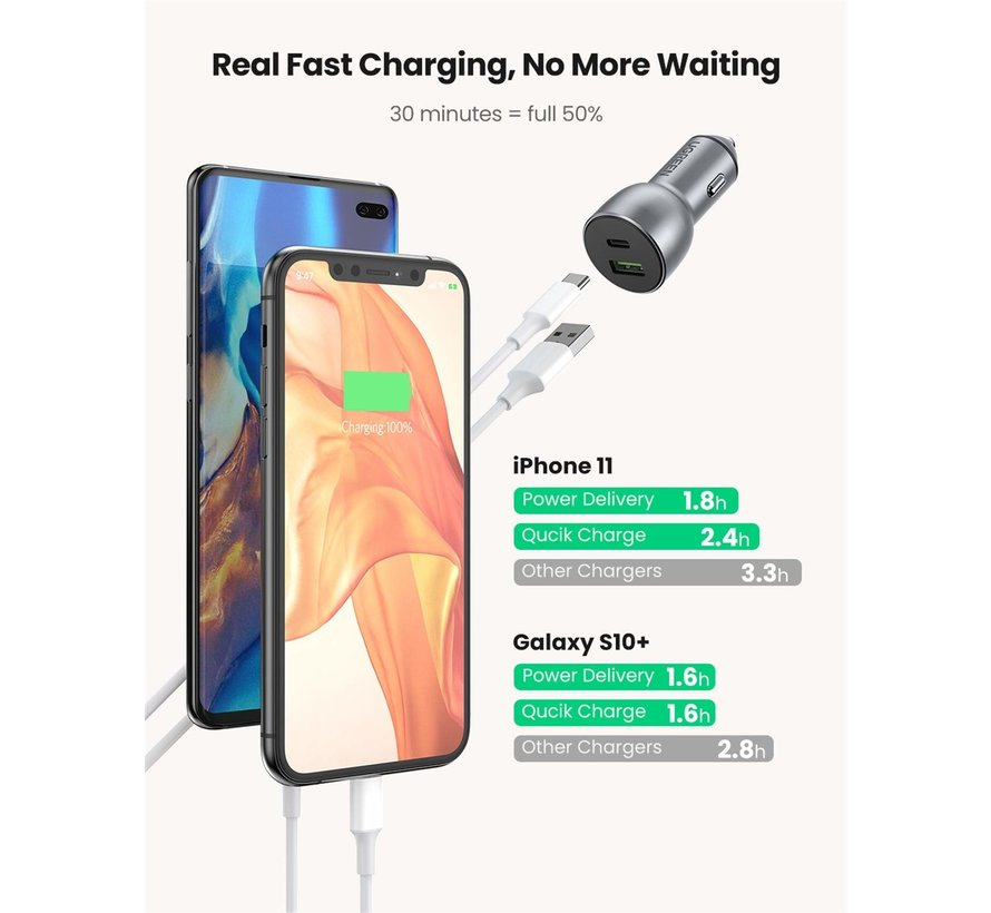 Car charger OnePlus Quick Charge 36W/3A USB C