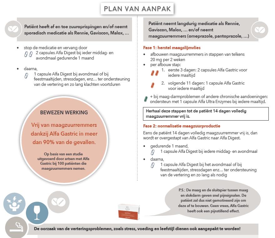 Zuuroprispingen - plan van aanpak