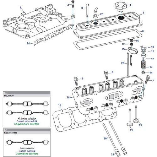 General Motors Cilinderkop / Cylinderhead V8, 5.0 & 5.7L Small Block
