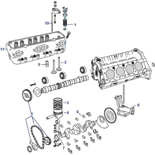 General Motors Ford Motor Blok / Block Engine 302/5.0L en 351/5.6L