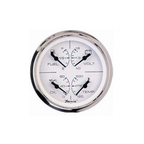 Combination Meters